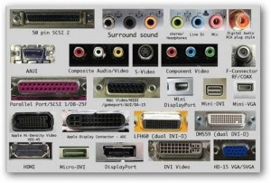 Identifying Common Computer Ports